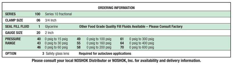 NoShok 10 Series Fractional Sanitary Pressure Gauges